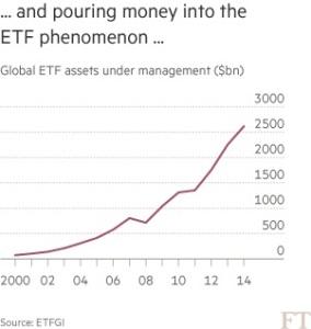 FT ETF 2