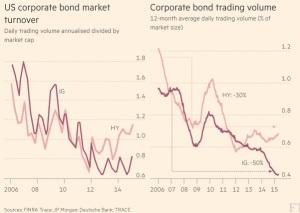 FT Liquidity 1