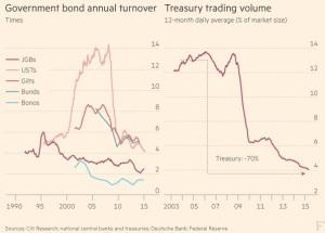 FT Liquidity 2
