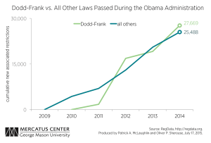 C2-Dodd-Frank-all-laws