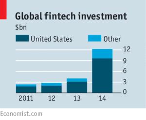 Economist Fintech