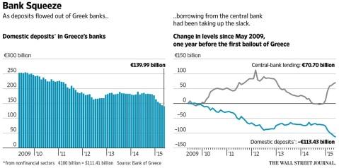 Greece Funding